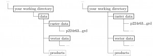 Expected structure of your data either your working directory set to the data/ folder or above it.