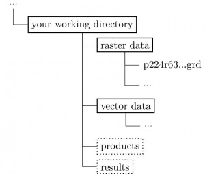 RSeco_book_wegmann_leutner_dech_Data_Structure